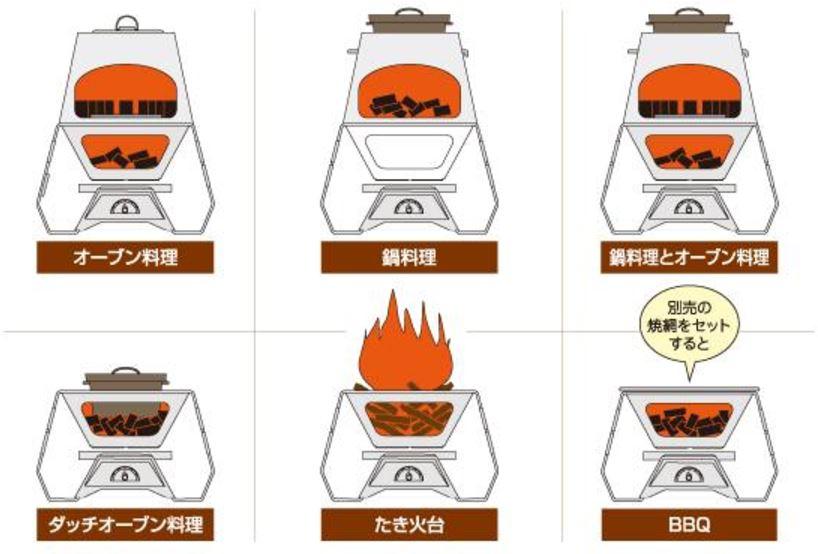 焚き火台竈タイプ